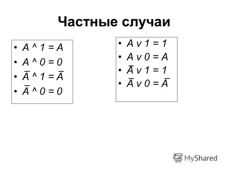 Частные случаи А ^ 1 = А А ^ 0 = 0 А ^ 1 = А А ^ 0 = 0 А v 1 = 1 А v 0 = А А v 1 = 1 А v 0 = А