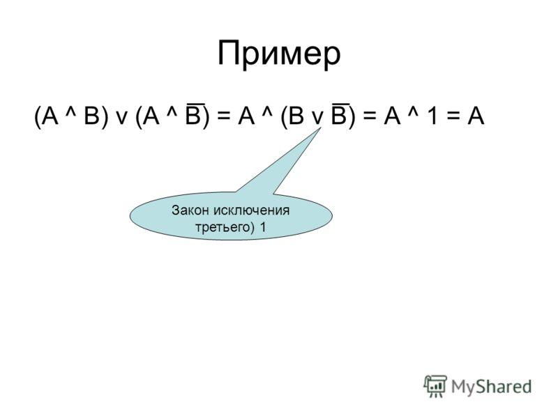 Пример (А ^ В) v (А ^ В) = А ^ (В v В) = А ^ 1 = А Закон исключения третьего) 1