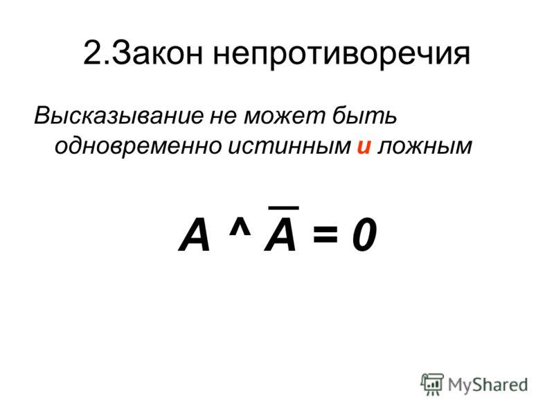 2.Закон непротиворечия Высказывание не может быть одновременно истинным и ложным А ^ А = 0