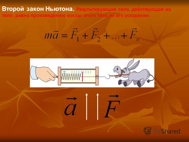 Второй закон Ньютона. Результирующая сила, действующая на тело, равна произведению массы этого тела на его ускорение: F = ma. (2)(2) F 12 = –F 21,