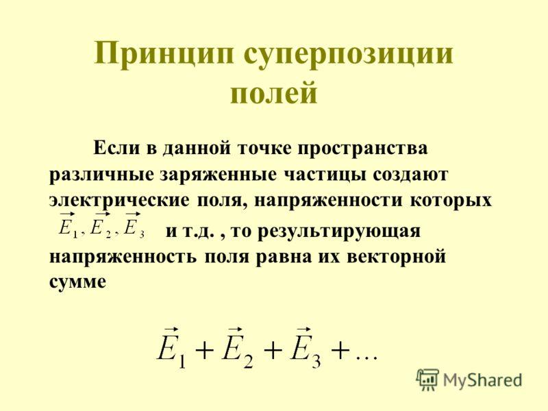 Принцип суперпозиции полей Если в данной точке пространства различные заряженные частицы создают электрические поля, напряженности которых и т.д., то результирующая напряженность поля равна их векторной сумме