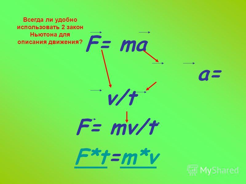 F= ma a= v/t F= mv/t F*tF*t=m*vm*v Всегда ли удобно использовать 2 закон Ньютона для описания движения?