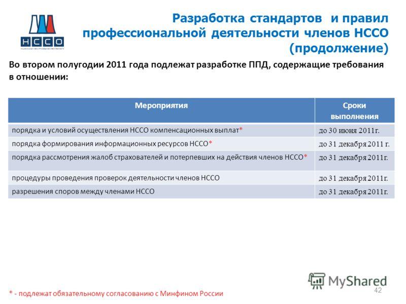Разработка стандартов и правил профессиональной деятельности членов НССО (продолжение) 42 Во втором полугодии 2011 года подлежат разработке ППД, содержащие требования в отношении: * - подлежат обязательному согласованию с Минфином России МероприятияС
