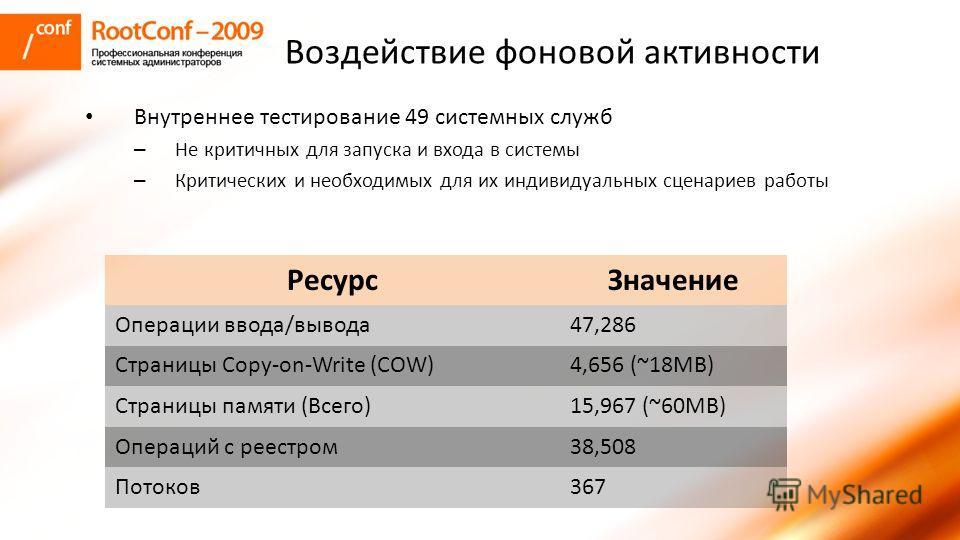 РесурсЗначение Операции ввода/вывода47,286 Страницы Copy-on-Write (COW)4,656 (~18MB) Страницы памяти (Всего)15,967 (~60MB) Операций с реестром38,508 Потоков367 Внутреннее тестирование 49 системных служб – Не критичных для запуска и входа в системы –