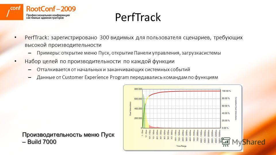 PerfTrack PerfTrack: зарегистрировано 300 видимых для пользователя сценариев, требующих высокой производительности – Примеры: открытие меню Пуск, открытие Панели управления, загрузкасистемы Набор целей по производительности по каждой функции – Отталк