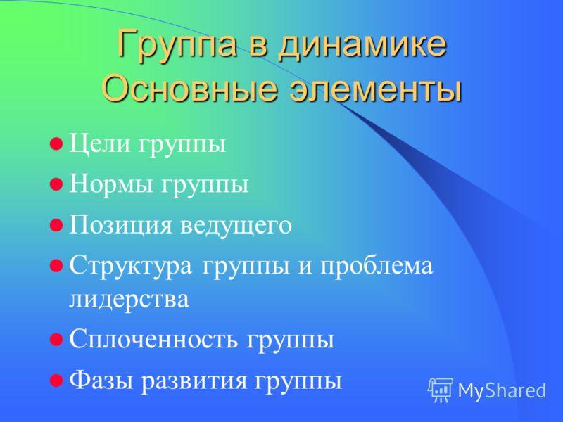 Группа в динамике Основные элементы Цели группы Нормы группы Позиция ведущего Структура группы и проблема лидерства Сплоченность группы Фазы развития группы