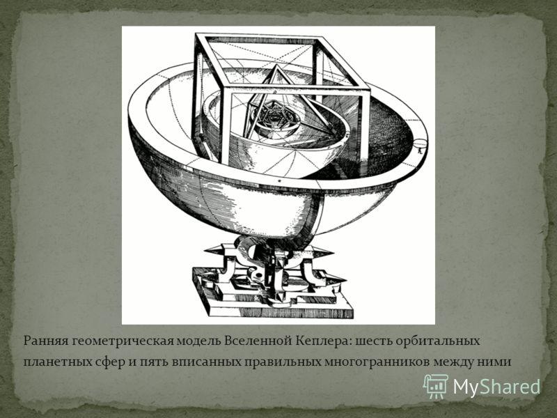 Ранняя геометрическая модель Вселенной Кеплера: шесть орбитальных планетных сфер и пять вписанных правильных многогранников между ними
