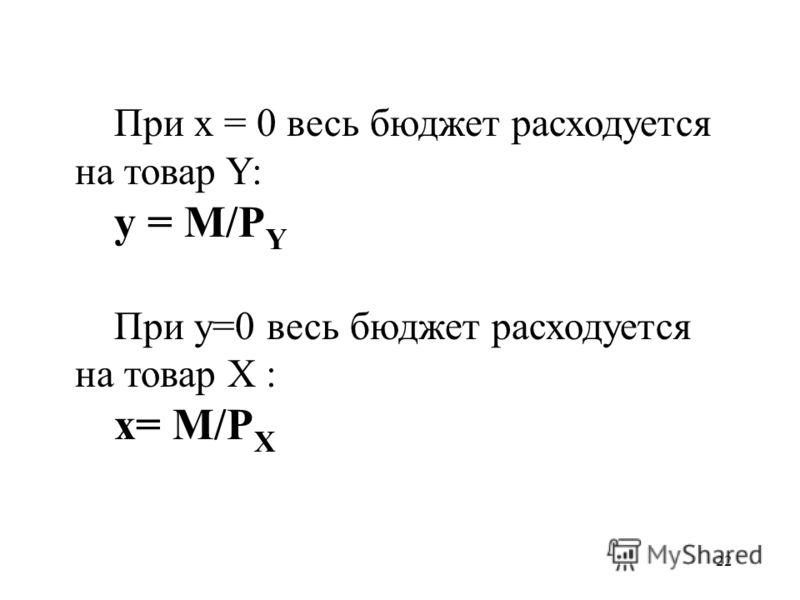 22 При x = 0 весь бюджет расходуется на товар Y: y = M/P Y При y=0 весь бюджет расходуется на товар X : x= M/P X
