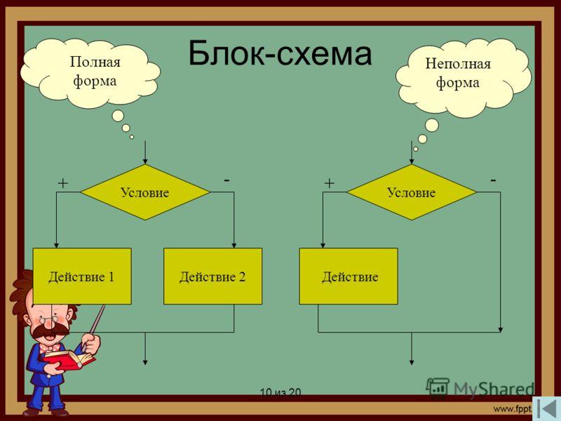 10 из 20 Блок-схема Условие Действие 1Действие 2 + - Действие Условие + - Неполная форма Полная форма