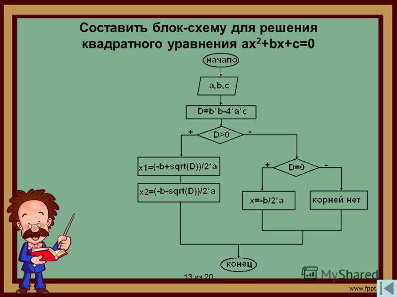13 из 20 Составить блок-схему для решения квадратного уравнения ах 2 +bx+c=0