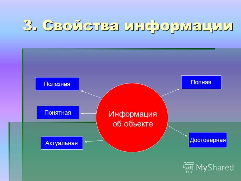3. Свойства информации Информация об объекте Полезная Понятная Актуальная Полная Достоверная