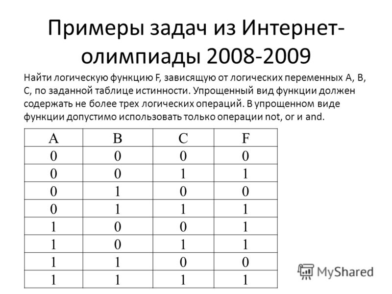 Примеры задач из Интернет- олимпиады 2008-2009 Найти логическую функцию F, зависящую от логических переменных A, B, C, по заданной таблице истинности. Упрощенный вид функции должен содержать не более трех логических операций. В упрощенном виде функци