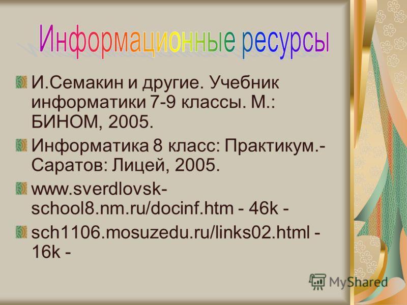 И.Семакин и другие. Учебник информатики 7-9 классы. М.: БИНОМ, 2005. Информатика 8 класс: Практикум.- Саратов: Лицей, 2005. www.sverdlovsk- school8.nm.ru/docinf.htm - 46k - sch1106.mosuzedu.ru/links02.html - 16k -
