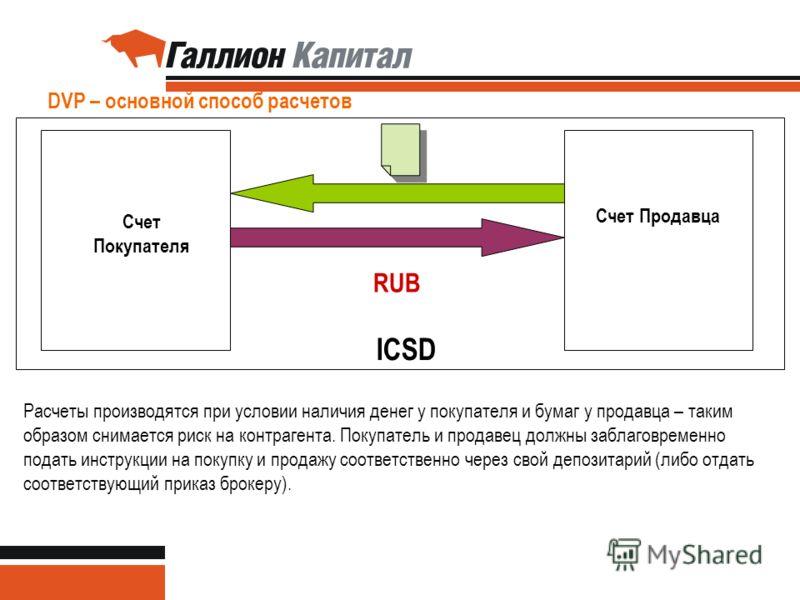 32 DVP – основной способ расчетов Счет Покупателя Счет Продавца RUB ICSD Расчеты производятся при условии наличия денег у покупателя и бумаг у продавца – таким образом снимается риск на контрагента. Покупатель и продавец должны заблаговременно подать