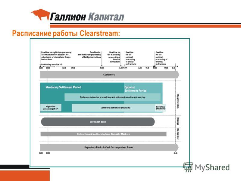 34 Расписание работы Clearstream: