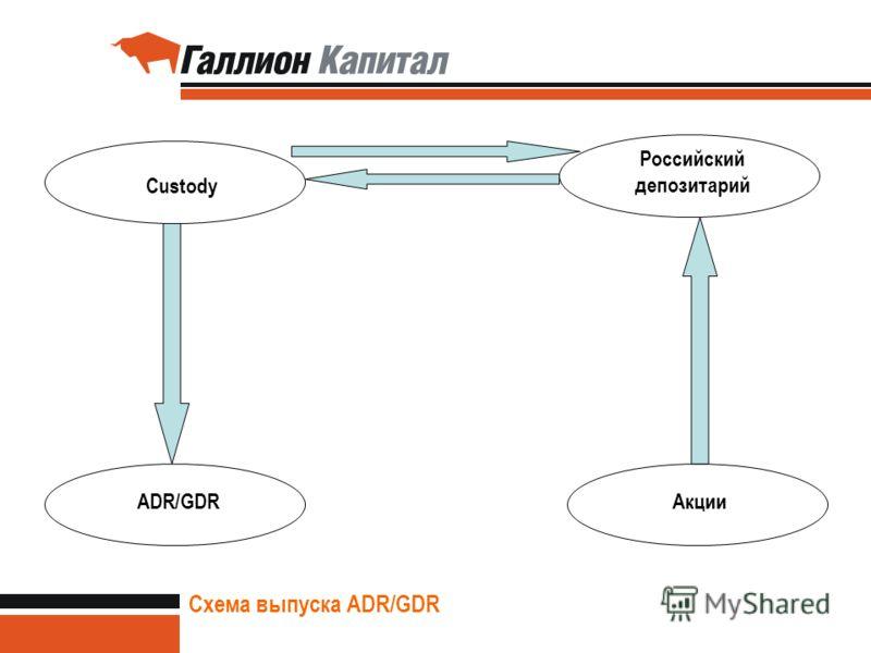 50 Схема выпуска ADR/GDR Акции Российский депозитарий Custody ADR/GDR