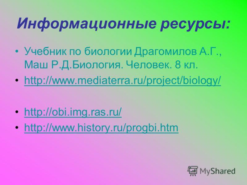 Информационные ресурсы: Учебник по биологии Драгомилов А.Г., Маш Р.Д.Биология. Человек. 8 кл. http://www.mediaterra.ru/project/biology/ http://obi.img.ras.ru/ http://www.history.ru/progbi.htm
