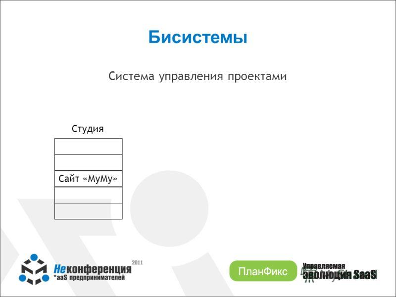 Бисистемы Система управления проектами Студия Сайт «МуМу»