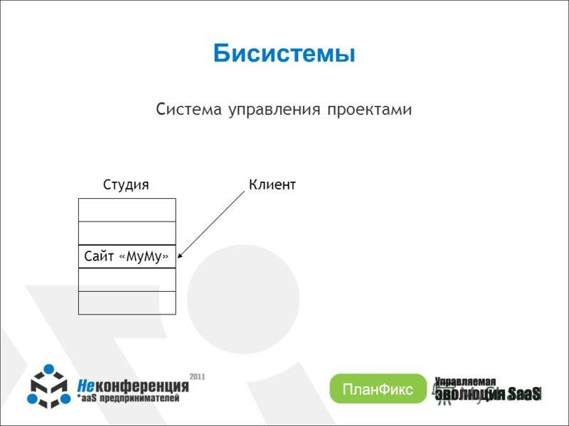 Бисистемы Система управления проектами Студия Сайт «МуМу» Клиент