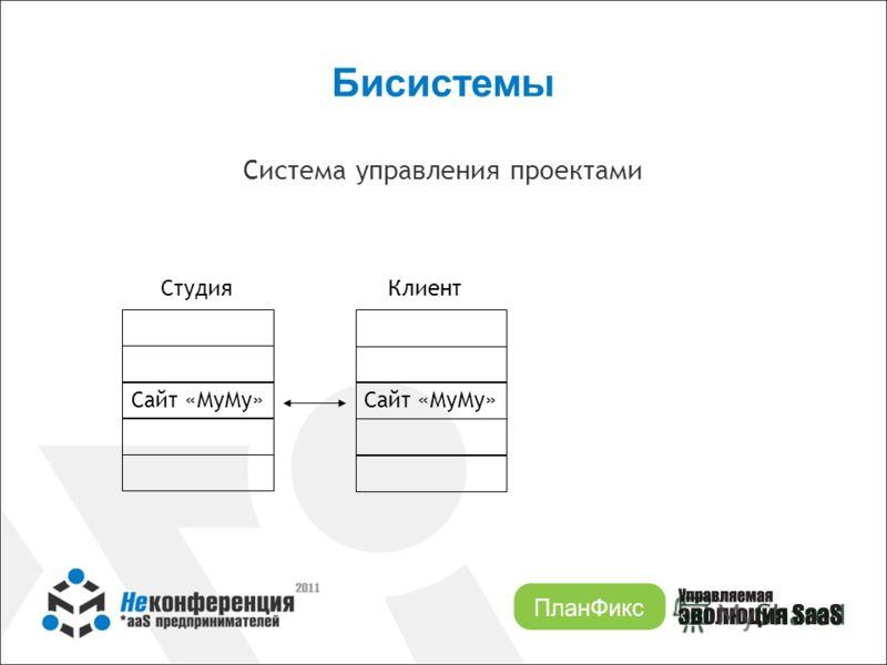 Бисистемы Система управления проектами Студия Сайт «МуМу» Клиент Сайт «МуМу»