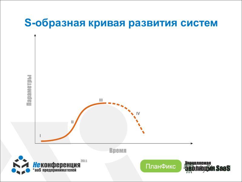 S-образная кривая развития систем