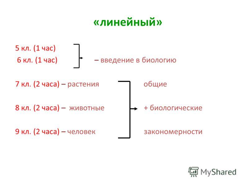 «линейный» 5 кл. (1 час) 6 кл. (1 час) – введение в биологию 7 кл. (2 часа) – растения общие 8 кл. (2 часа) – животные + биологические 9 кл. (2 часа) – человек закономерности