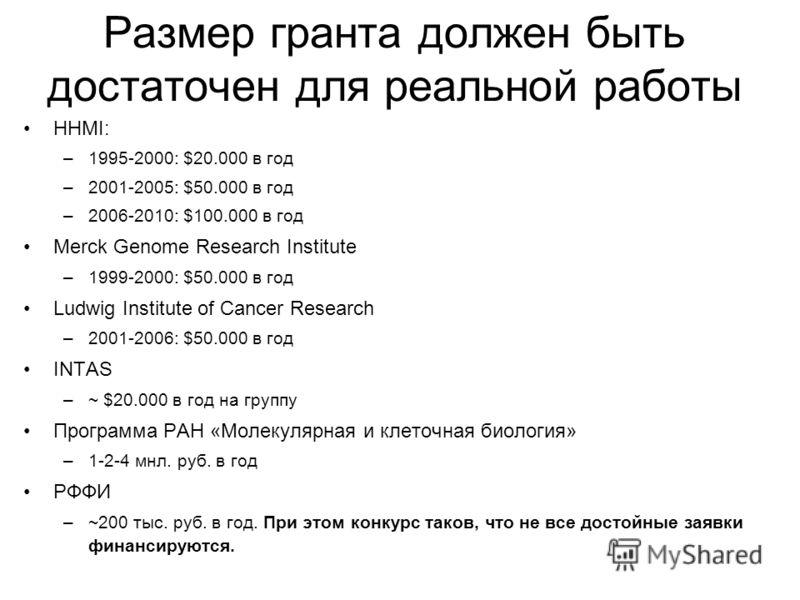 Размер гранта должен быть достаточен для реальной работы HHMI: –1995-2000: $20.000 в год –2001-2005: $50.000 в год –2006-2010: $100.000 в год Merck Genome Research Institute –1999-2000: $50.000 в год Ludwig Institute of Cancer Research –2001-2006: $5