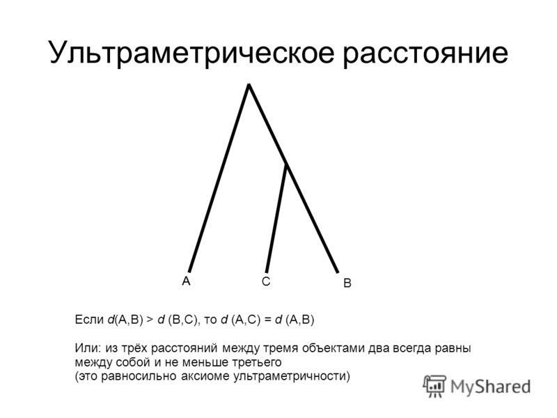 Ультраметрическое расстояние AA B C Если d(A,B) > d (B,C), то d (A,C) = d (A,B) Или: из трёх расстояний между тремя объектами два всегда равны между собой и не меньше третьего (это равносильно аксиоме ультраметричности)