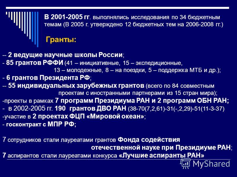 В 2001-2005 гг. выполнялись исследования по 34 бюджетным темам (В 2005 г. утверждено 12 бюджетных тем на 2006-2008 гг.) Гранты: -- 2 ведущие научные школы России ; - 85 грантов РФФИ (41 – инициативные, 15 – экспедиционные, 13 – молодежные, 8 – на пое