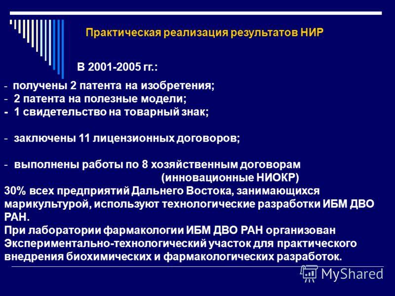 Практическая реализация результатов НИР В 2001-2005 гг.: - получены 2 патента на изобретения; - 2 патента на полезные модели; - 1 свидетельство на товарный знак; - заключены 11 лицензионных договоров; - выполнены работы по 8 хозяйственным договорам (