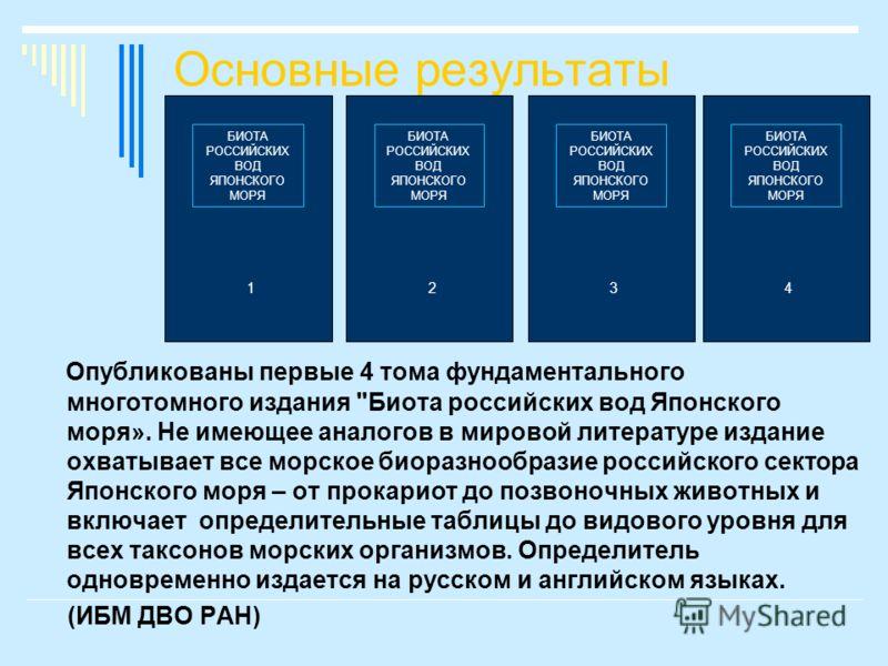 Основные результаты Опубликованы первые 4 тома фундаментального многотомного издания