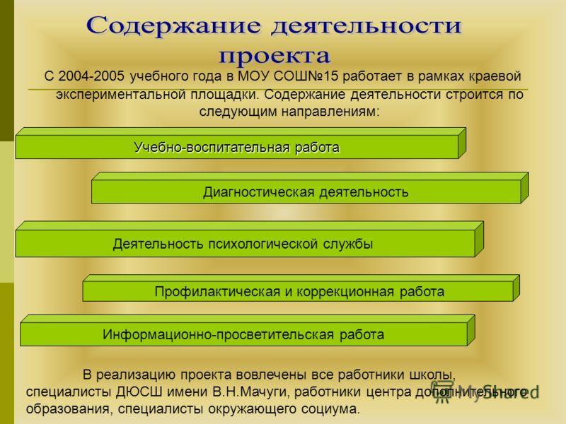 С 2004-2005 учебного года в МОУ СОШ15 работает в рамках краевой экспериментальной площадки. Содержание деятельности строится по следующим направлениям: Учебно-воспитательная работа Диагностическая деятельность Деятельность психологической службы Проф