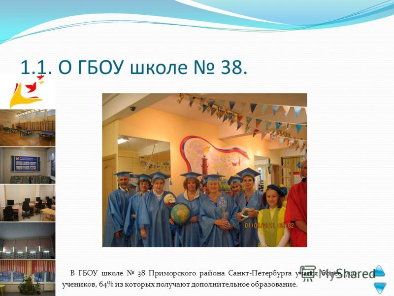 1.1. О ГБОУ школе 38. В ГБОУ школе 38 Приморского района Санкт-Петербурга учатся более 700 учеников, 64% из которых получают дополнительное образование.