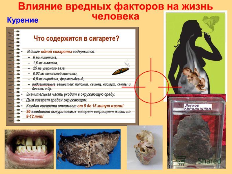 Влияние вредных факторов на жизнь человека Курение