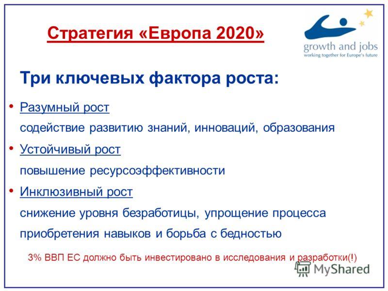 Стратегия «Европа 2020» Три ключевых фактора роста: Разумный рост содействие развитию знаний, инноваций, образования Устойчивый рост повышение ресурсоэффективности Инклюзивный рост снижение уровня безработицы, упрощение процесса приобретения навыков