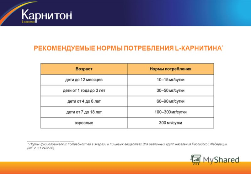 РЕКОМЕНДУЕМЫЕ НОРМЫ ПОТРЕБЛЕНИЯ L-КАРНИТИНА * ___________________________ * Нормы физиологических потребностей в энергии и пищевых веществах для различных групп населения Российской Федерации (МР 2.3.1.2432-08).