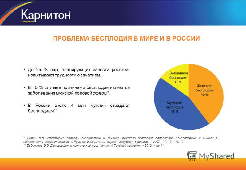 До 25 % пар, планирующих завести ребенка, испытывают трудности с зачатием. В 45 % случаев причинами бесплодия являются заболевания мужской половой сферы*. В России около 4 млн мужчин страдают бесплодием**. __________________________ * Демин Н.В. Неко