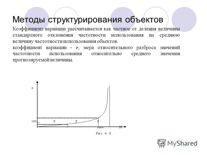 Коэффициент вариации рассчитывается как частное от деления величины стандартного отклонения частотности использования на среднюю величину частотности использования объектов. коэффициент вариации -, мера относительного разброса значений частотности ис