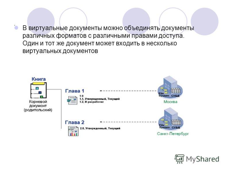 . В виртуальные документы можно объединять документы различных форматов с различными правами доступа. Один и тот же документ может входить в несколько виртуальных документов