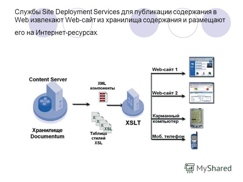 Службы Site Deployment Services для публикации содержания в Web извлекают Web-сайт из хранилища содержания и размещают его на Интернет-ресурсах.
