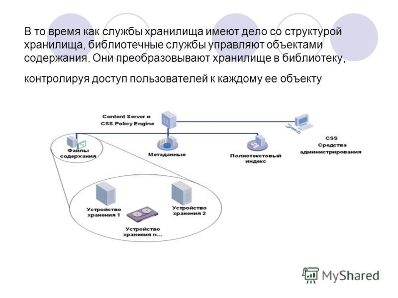 В то время как службы хранилища имеют дело со структурой хранилища, библиотечные службы управляют объектами содержания. Они преобразовывают хранилище в библиотеку, контролируя доступ пользователей к каждому ее объекту