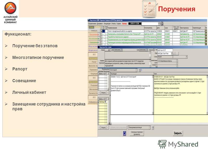 Функционал: Поручение без этапов Многоэтапное поручение Рапорт Совещание Личный кабинет Замещение сотрудника и настройка прав Поручения