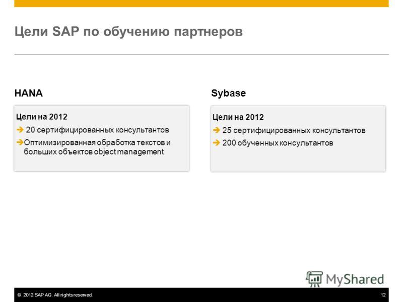 ©2012 SAP AG. All rights reserved.12 Цели SAP по обучению партнеров HANA Цели на 2012 20 сертифицированных консультантов Оптимизированная обработка текстов и больших объектов object management Цели на 2012 20 сертифицированных консультантов Оптимизир