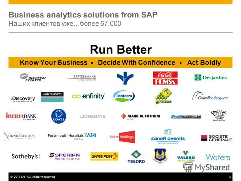 ©2012 SAP AG. All rights reserved.3 Run Better Business analytics solutions from SAP Наших клиентов уже…более 67,000 Know Your Business Decide With Confidence Act Boldly
