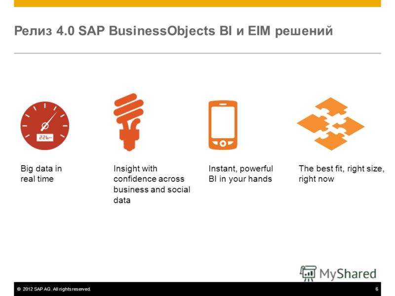 ©2012 SAP AG. All rights reserved.6 Релиз 4.0 SAP BusinessObjects BI и EIM решений The best fit, right size, right now Instant, powerful BI in your hands Insight with confidence across business and social data Big data in real time