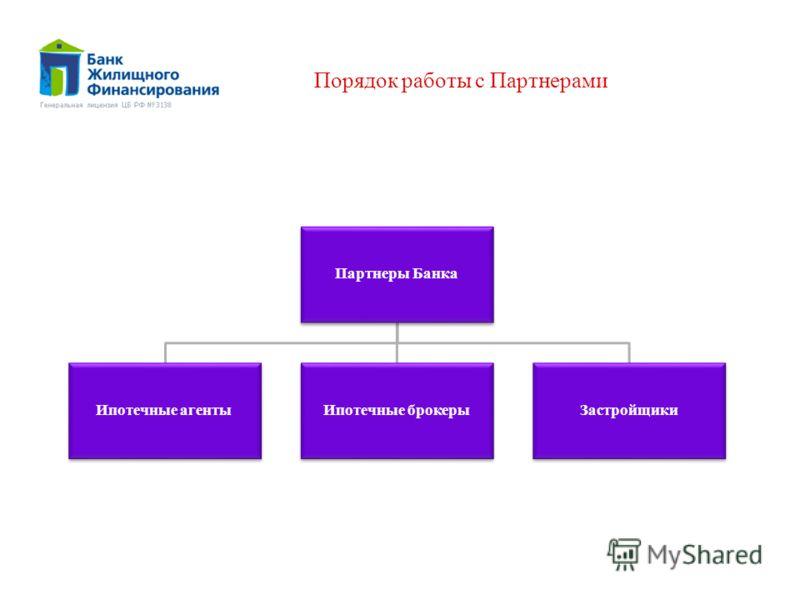 Порядок работы с Партнерами Партнеры Банка Ипотечные агентыИпотечные брокерыЗастройщики