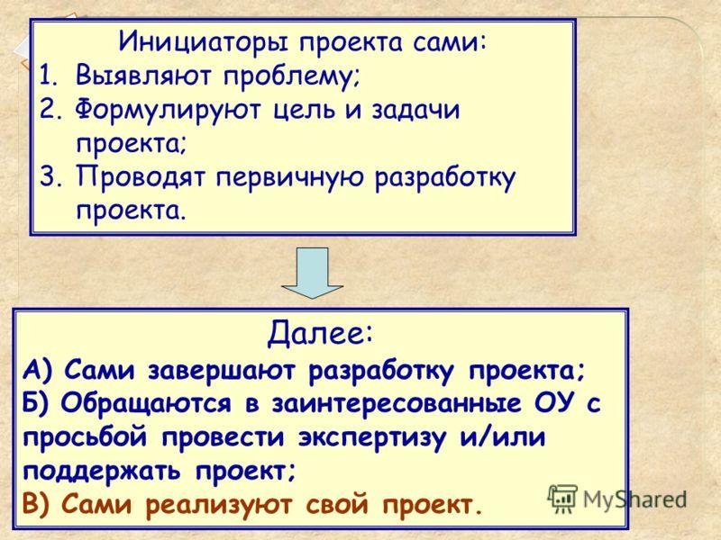 Инициаторы проекта сами: 1.Выявляют проблему; 2.Формулируют цель и задачи проекта; 3.Проводят первичную разработку проекта. Далее: А) Сами завершают разработку проекта; Б) Обращаются в заинтересованные ОУ с просьбой провести экспертизу и/или поддержа