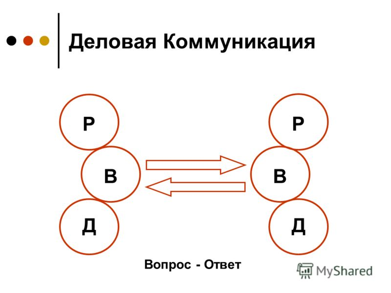 Деловая Коммуникация Р В Д Р В Д Вопрос - Ответ