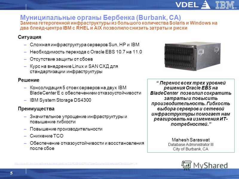 5 Муниципальные органы Бербенка (Burbank, CA) Ситуация –Сложная инфраструктура серверов Sun, HP и IBM –Необходимость перехода с Oracle EBS 10.7 на 11.0 –Отсутствие защиты от сбоев –Курс на внедрение Linux и SAN СХД для стандартизации инфраструктуры Р