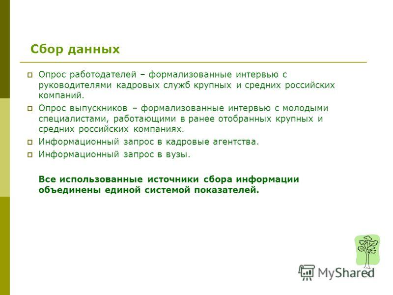 9 Опрос работодателей – формализованные интервью с руководителями кадровых служб крупных и средних российских компаний. Опрос выпускников – формализованные интервью с молодыми специалистами, работающими в ранее отобранных крупных и средних российских